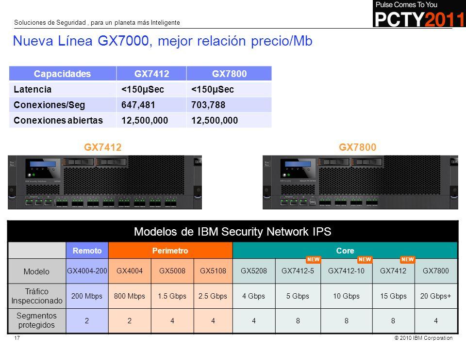 Nueva Línea GX7000, mejor relación precio/Mb