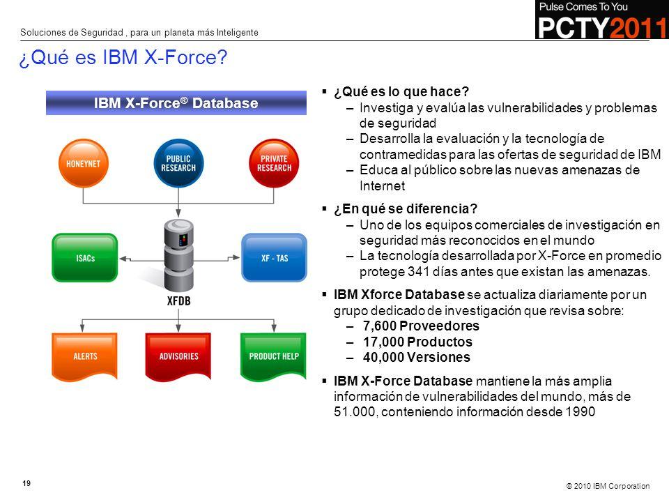 ¿Qué es IBM X-Force IBM X-Force® Database ¿Qué es lo que hace