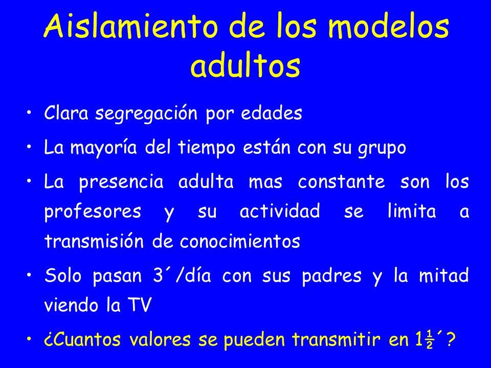 Aislamiento de los modelos adultos