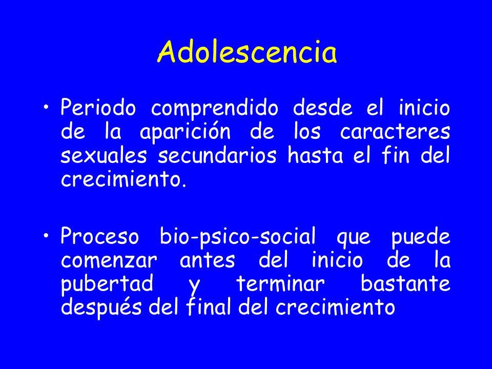 Adolescencia Periodo comprendido desde el inicio de la aparición de los caracteres sexuales secundarios hasta el fin del crecimiento.