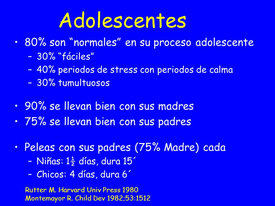 Adolescentes 80% son normales en su proceso adolescente