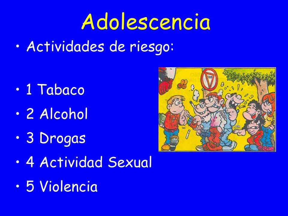 Adolescencia Actividades de riesgo: 1 Tabaco 2 Alcohol 3 Drogas