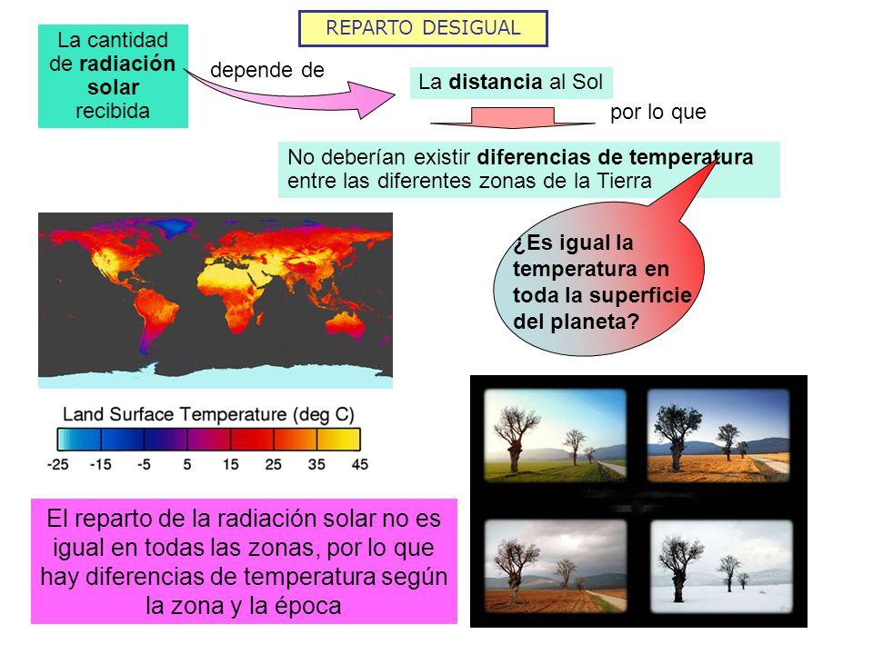 La cantidad de radiación solar recibida