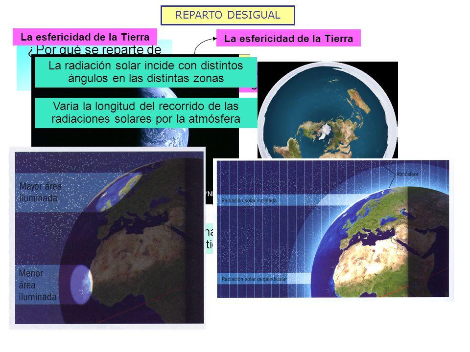 ¿Por qué se reparte de manera desigual la radiación solar
