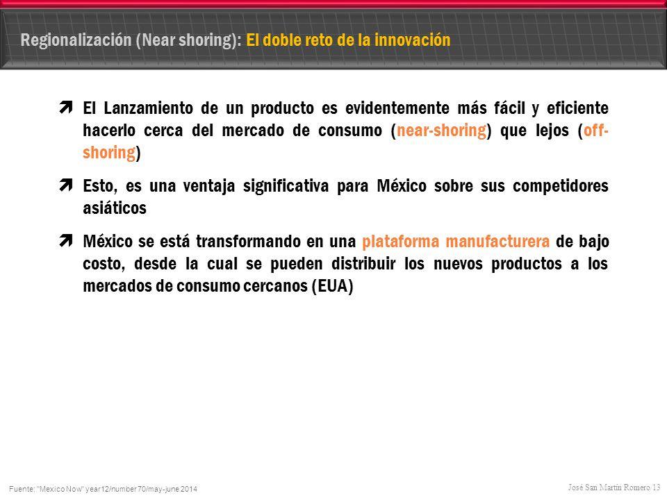 Regionalización (Near shoring): El doble reto de la innovación