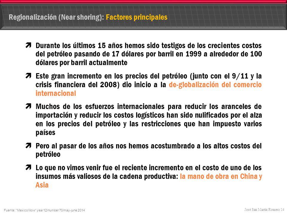 Regionalización (Near shoring): Factores principales