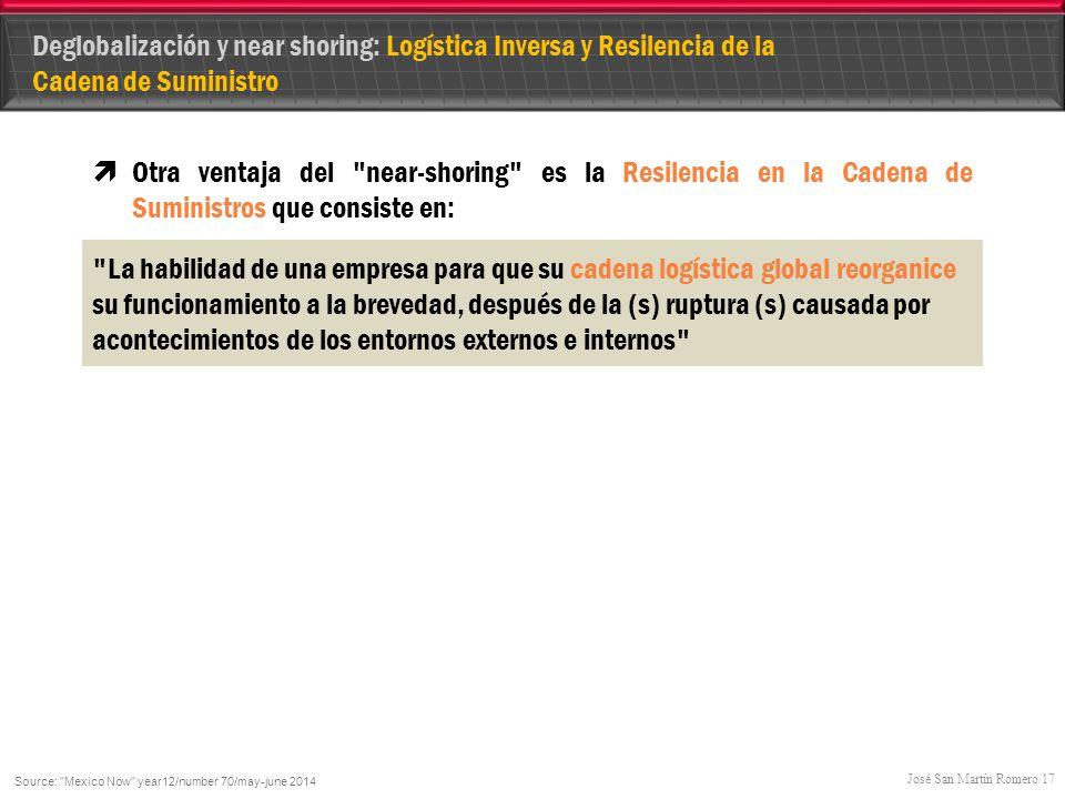 Deglobalización y near shoring: Logística Inversa y Resilencia de la Cadena de Suministro