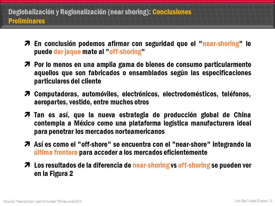 Deglobalización y Regionalización (near shoring): Conclusiones Preliminares