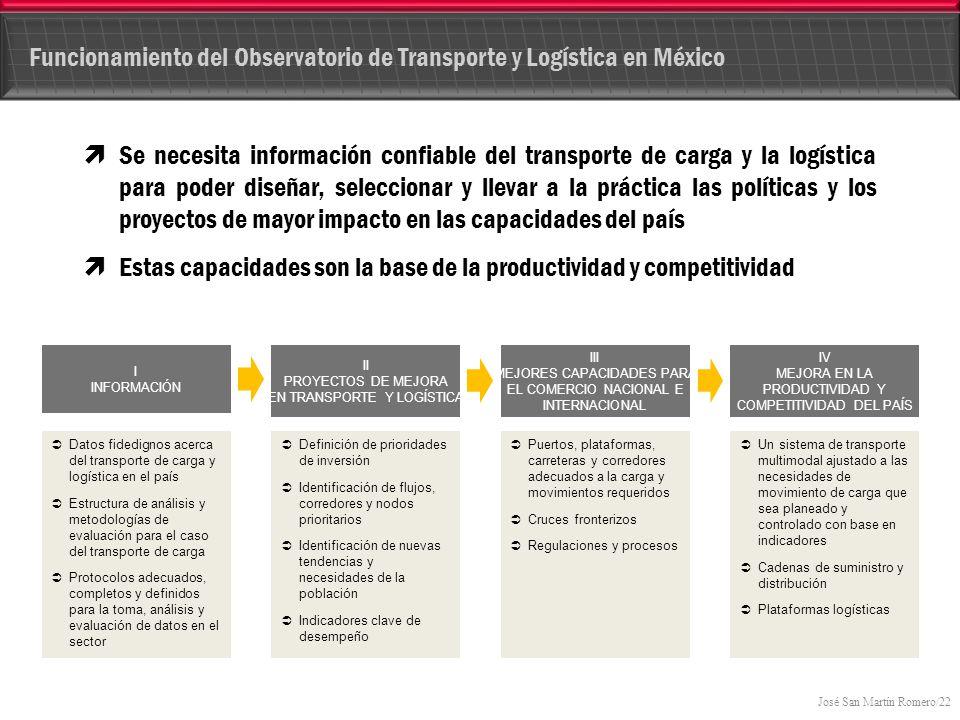 Funcionamiento del Observatorio de Transporte y Logística en México