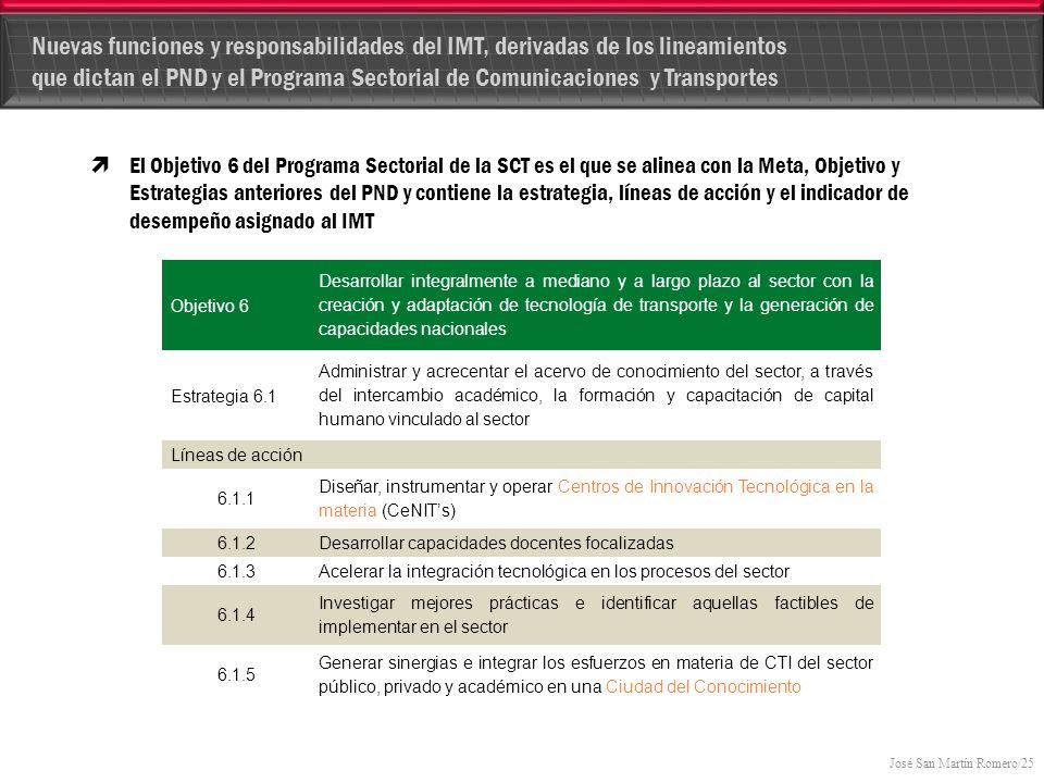 Nuevas funciones y responsabilidades del IMT, derivadas de los lineamientos que dictan el PND y el Programa Sectorial de Comunicaciones y Transportes