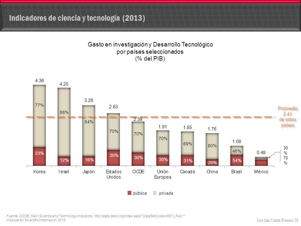 Indicadores de ciencia y tecnología (2013)