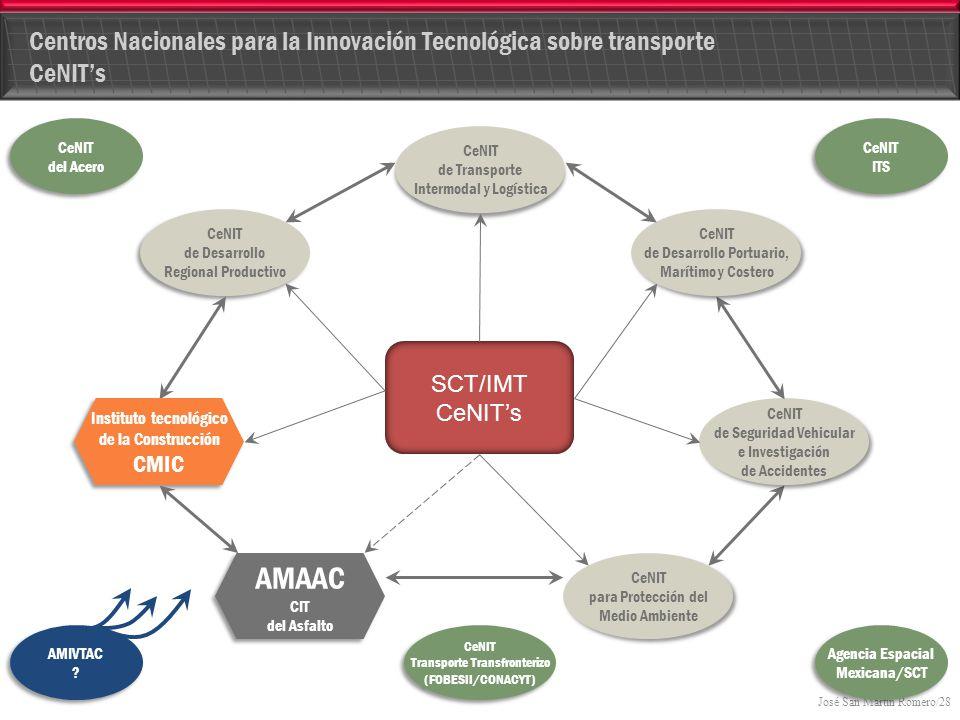 Centros Nacionales para la Innovación Tecnológica sobre transporte CeNIT's
