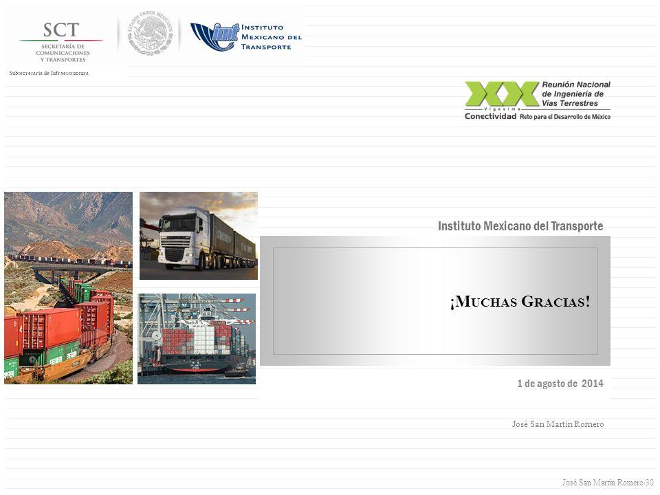¡Muchas Gracias! Instituto Mexicano del Transporte 1 de agosto de 2014