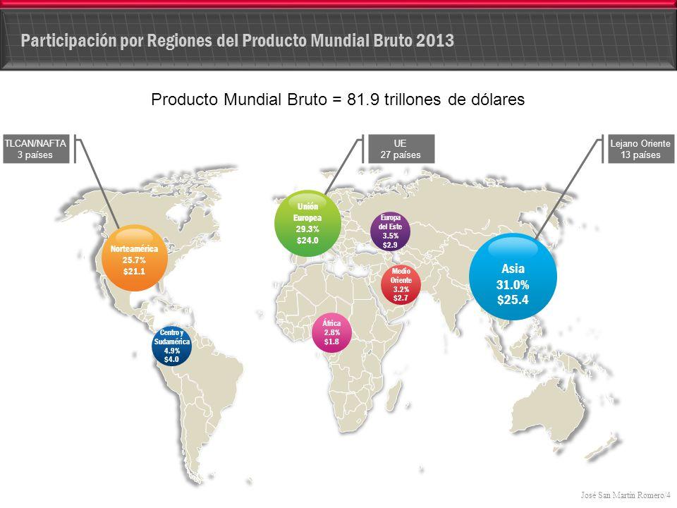 Participación por Regiones del Producto Mundial Bruto 2013