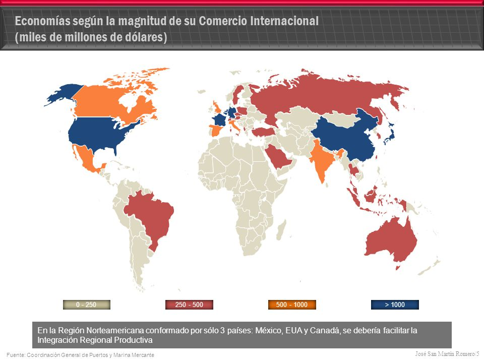 Economías según la magnitud de su Comercio Internacional (miles de millones de dólares)