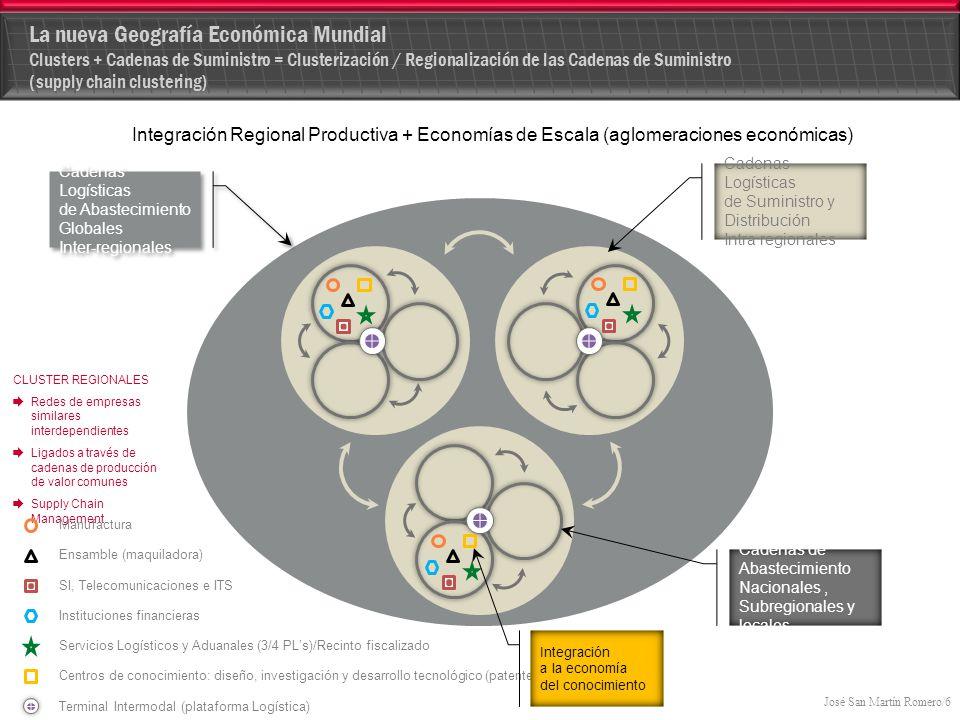 La nueva Geografía Económica Mundial Clusters + Cadenas de Suministro = Clusterización / Regionalización de las Cadenas de Suministro (supply chain clustering)
