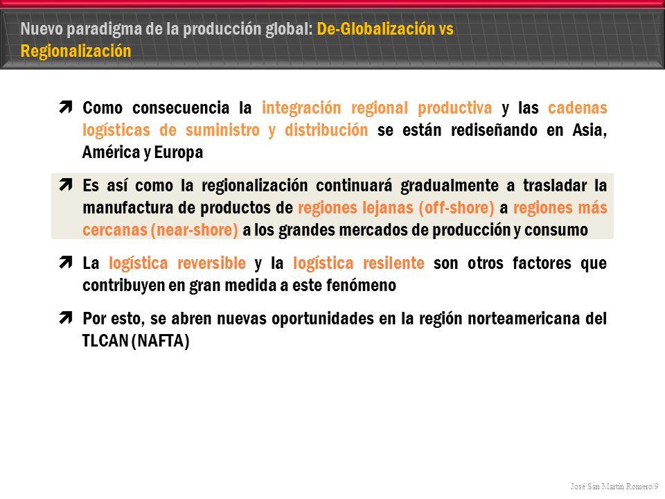Nuevo paradigma de la producción global: De-Globalización vs Regionalización