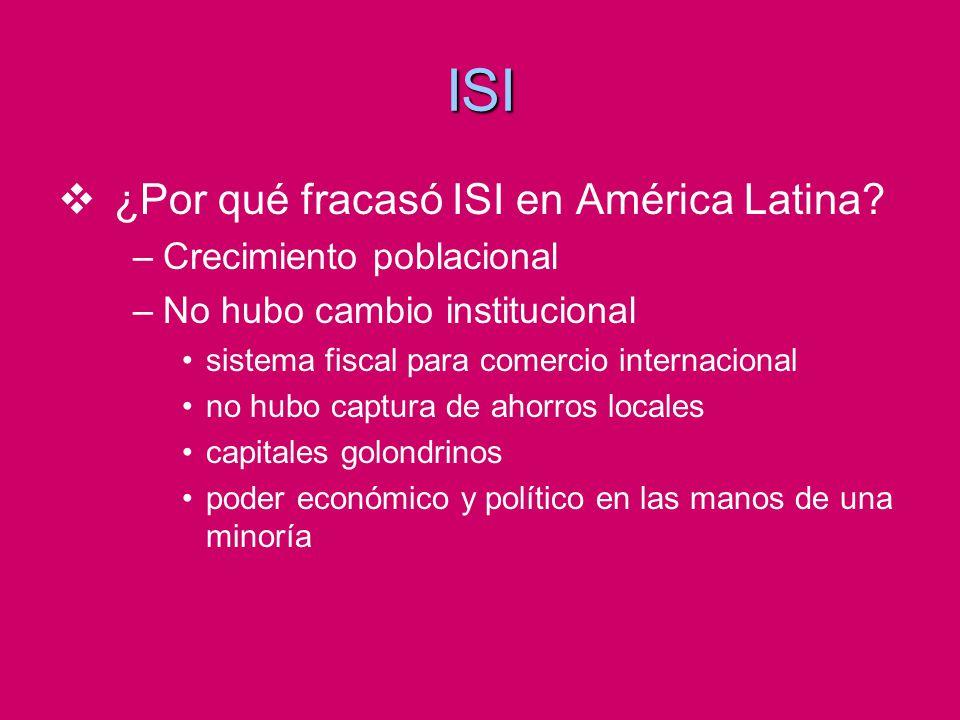 ISI ¿Por qué fracasó ISI en América Latina Crecimiento poblacional