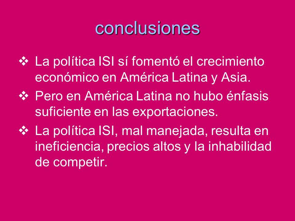 conclusiones La política ISI sí fomentó el crecimiento económico en América Latina y Asia.