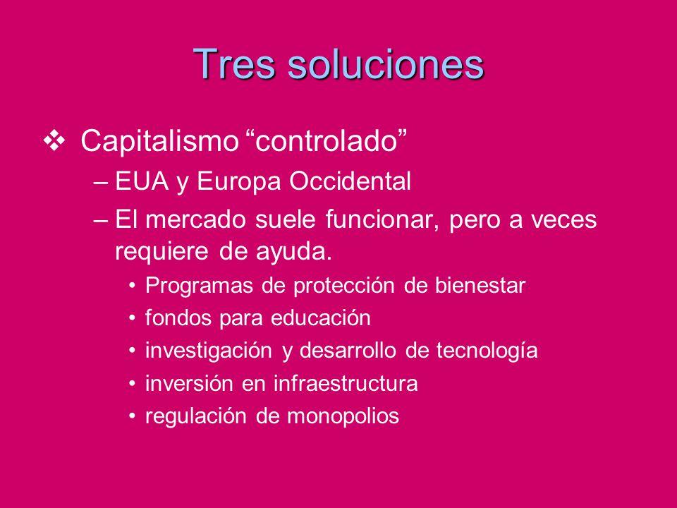 Tres soluciones Capitalismo controlado EUA y Europa Occidental