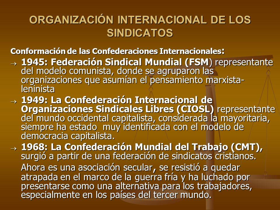 ORGANIZACIÓN INTERNACIONAL DE LOS SINDICATOS