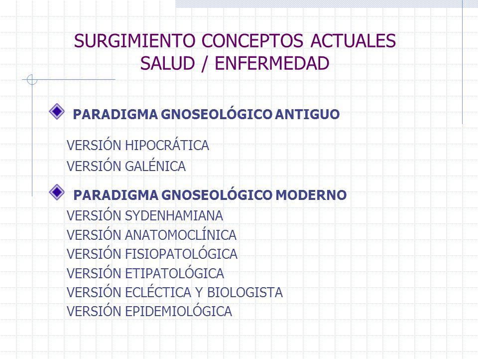 SURGIMIENTO CONCEPTOS ACTUALES SALUD / ENFERMEDAD