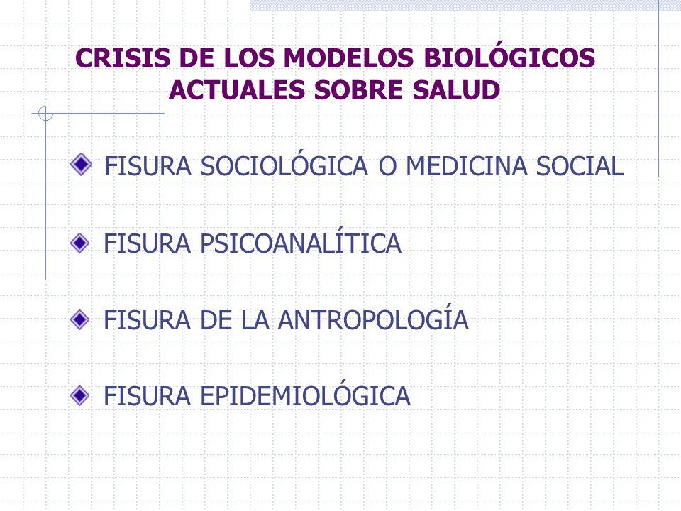 CRISIS DE LOS MODELOS BIOLÓGICOS ACTUALES SOBRE SALUD