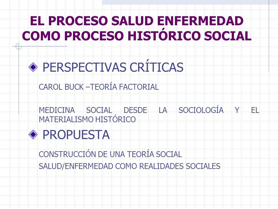 EL PROCESO SALUD ENFERMEDAD COMO PROCESO HISTÓRICO SOCIAL