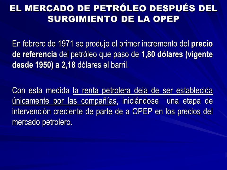 EL MERCADO DE PETRÓLEO DESPUÉS DEL SURGIMIENTO DE LA OPEP