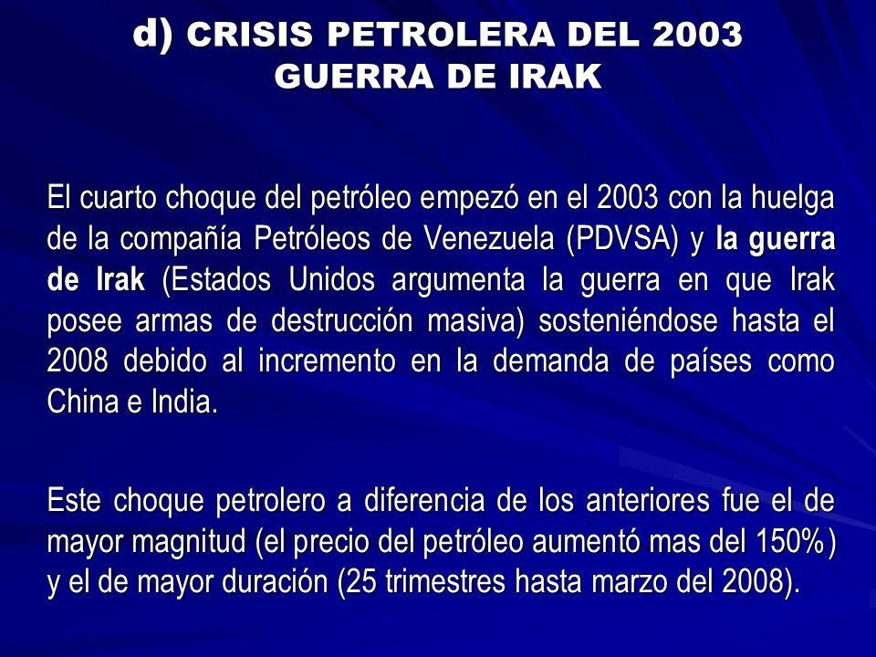 d) CRISIS PETROLERA DEL 2003 GUERRA DE IRAK