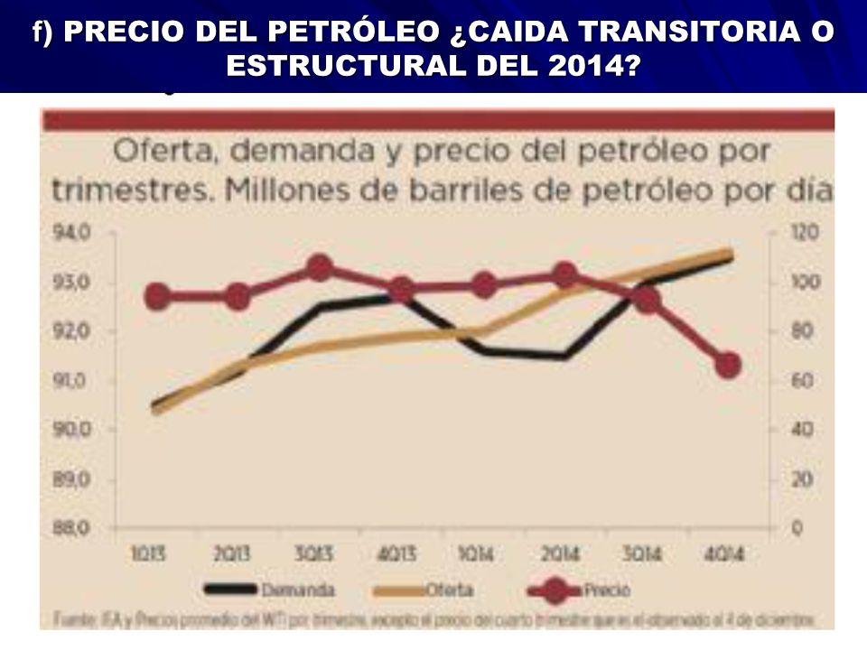 f) PRECIO DEL PETRÓLEO ¿CAIDA TRANSITORIA O ESTRUCTURAL DEL 2014