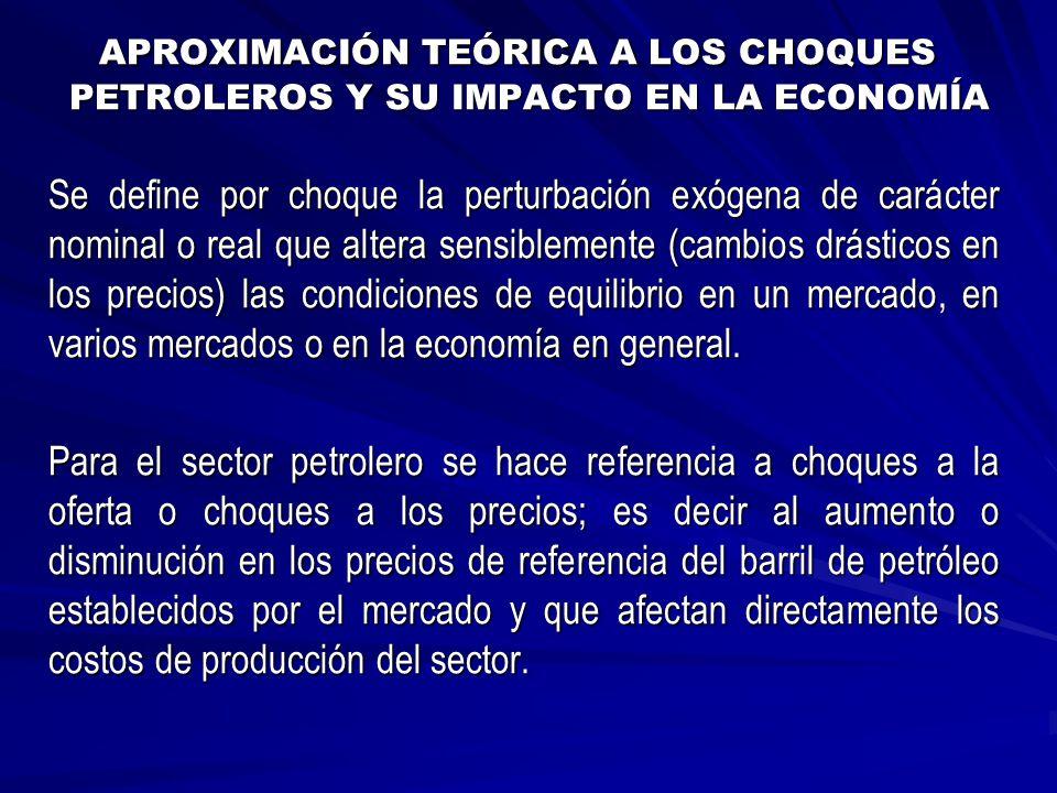 APROXIMACIÓN TEÓRICA A LOS CHOQUES PETROLEROS Y SU IMPACTO EN LA ECONOMÍA