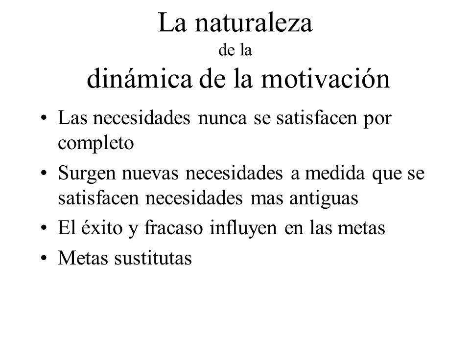 La naturaleza de la dinámica de la motivación