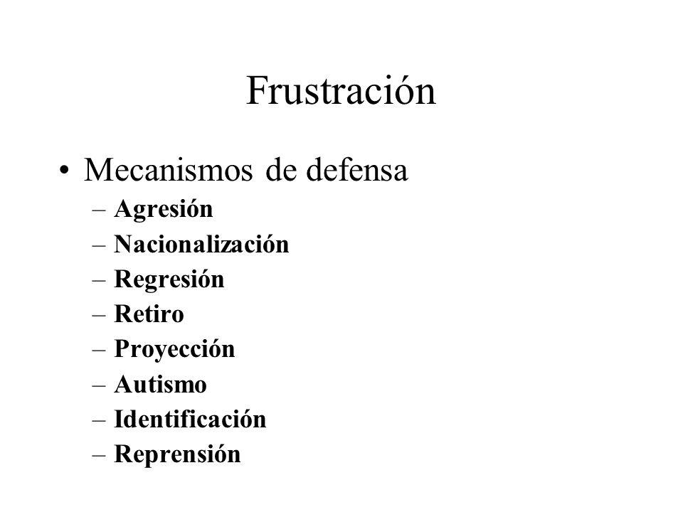 Frustración Mecanismos de defensa Agresión Nacionalización Regresión