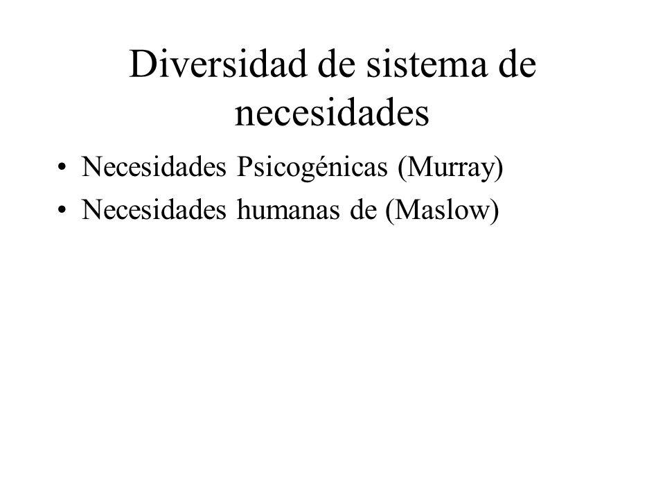 Diversidad de sistema de necesidades