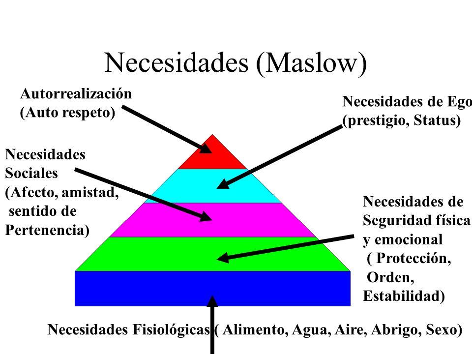 Necesidades (Maslow) Autorrealización Necesidades de Ego