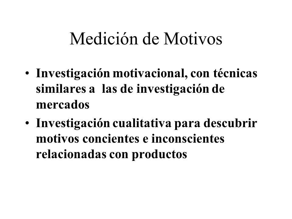 Medición de Motivos Investigación motivacional, con técnicas similares a las de investigación de mercados.
