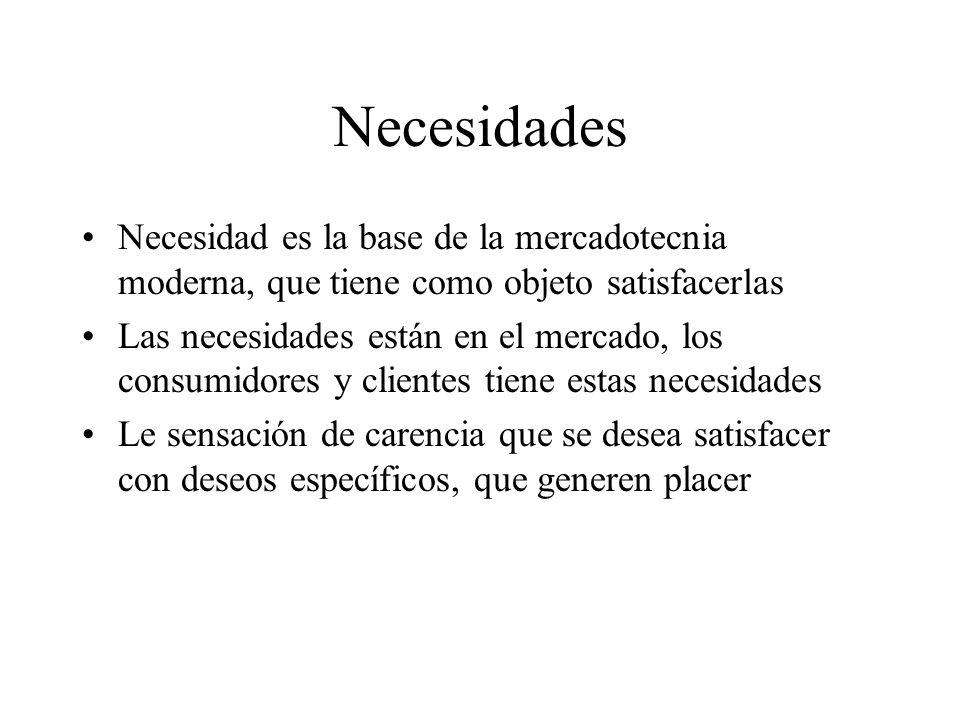 Necesidades Necesidad es la base de la mercadotecnia moderna, que tiene como objeto satisfacerlas.