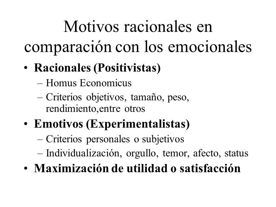 Motivos racionales en comparación con los emocionales