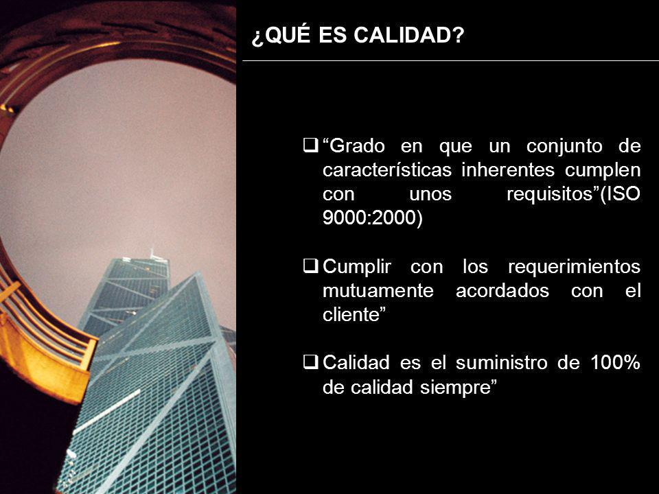 ¿QUÉ ES CALIDAD Grado en que un conjunto de características inherentes cumplen con unos requisitos (ISO 9000:2000)