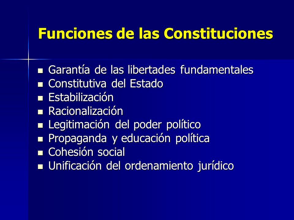 Funciones de las Constituciones
