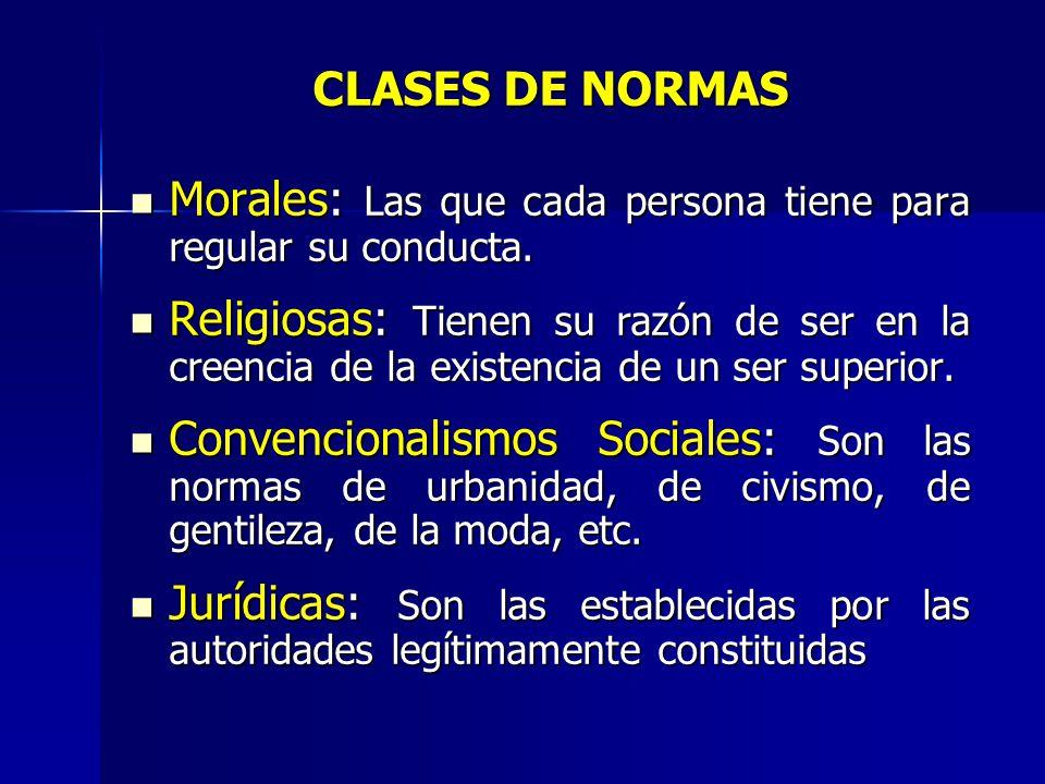 CLASES DE NORMAS Morales: Las que cada persona tiene para regular su conducta.