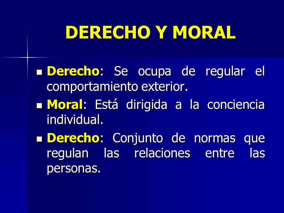 DERECHO Y MORAL Derecho: Se ocupa de regular el comportamiento exterior. Moral: Está dirigida a la conciencia individual.