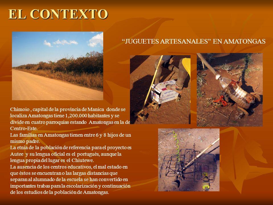 EL CONTEXTO JUGUETES ARTESANALES EN AMATONGAS