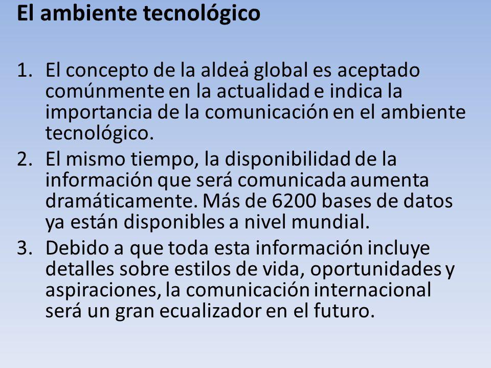 . El ambiente tecnológico