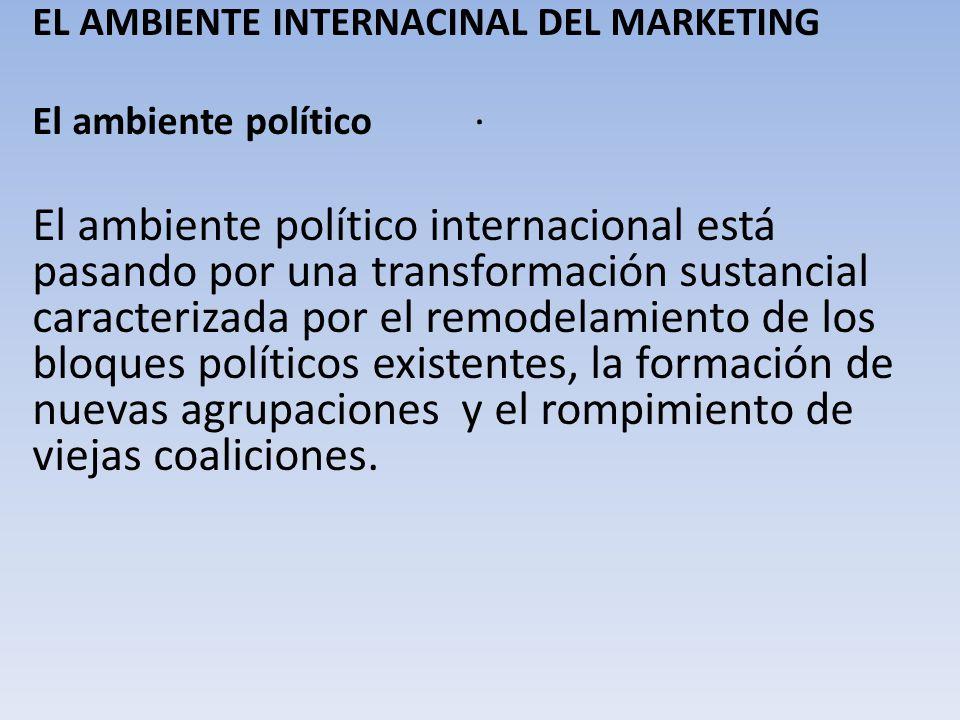 . EL AMBIENTE INTERNACINAL DEL MARKETING. El ambiente político.