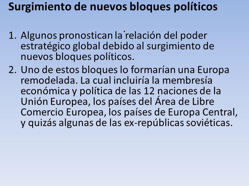 . Surgimiento de nuevos bloques políticos