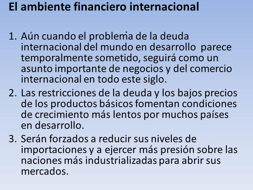 . El ambiente financiero internacional