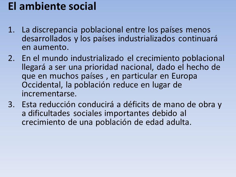 . El ambiente social. La discrepancia poblacional entre los países menos desarrollados y los países industrializados continuará en aumento.