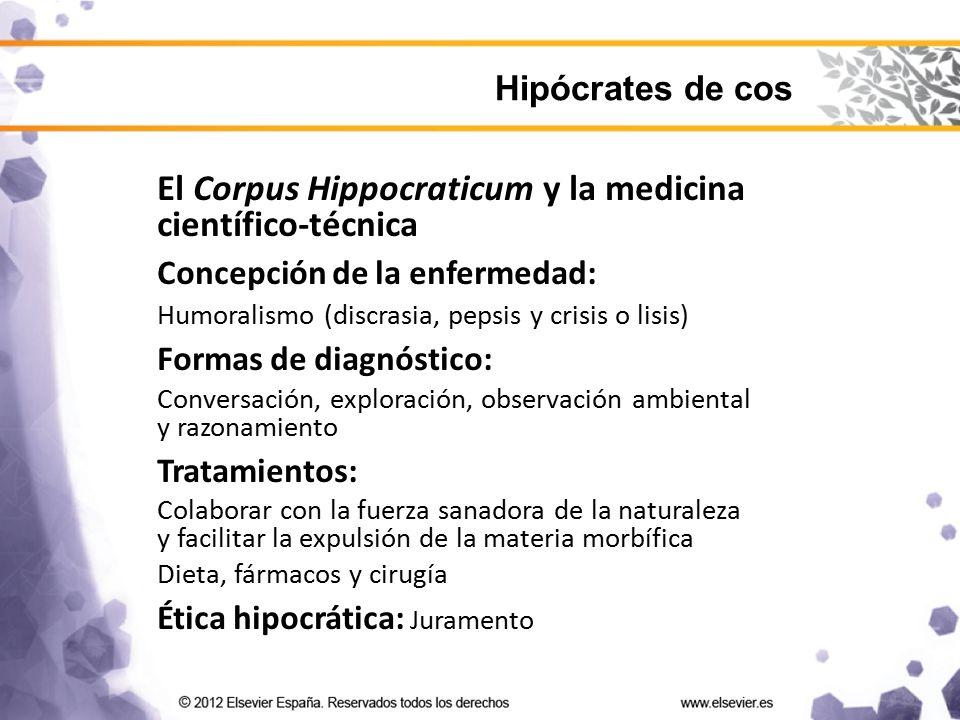 El Corpus Hippocraticum y la medicina científico-técnica